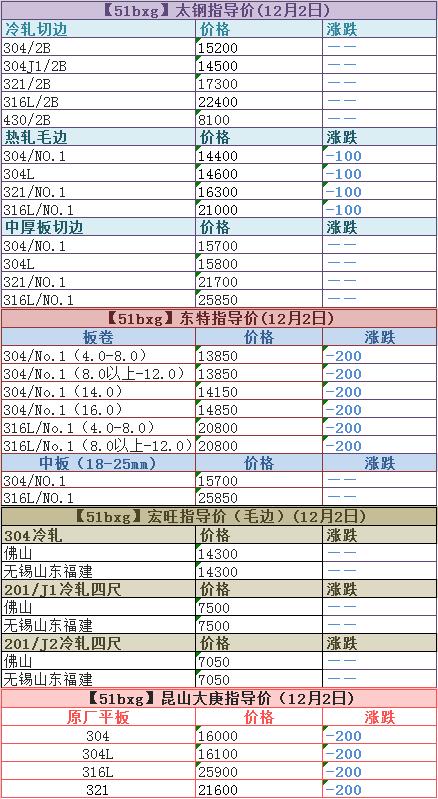 钢厂指导价.png