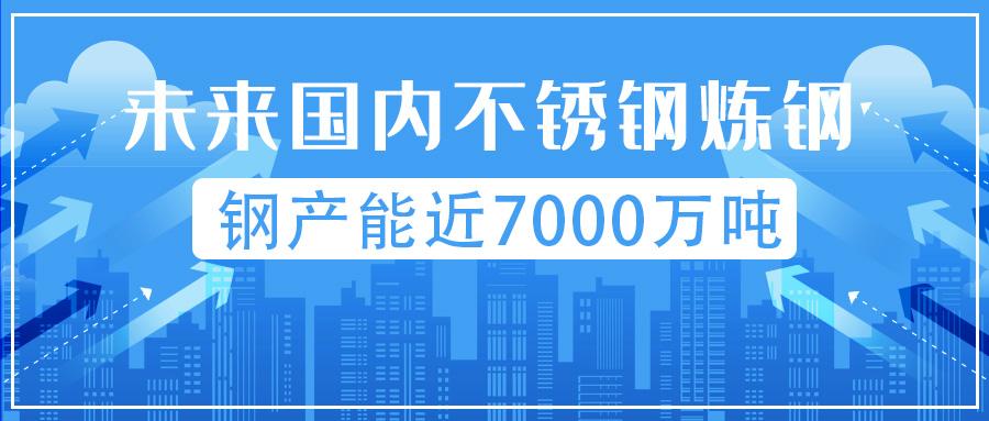 未来国内bob平台炼钢产能近7000万吨