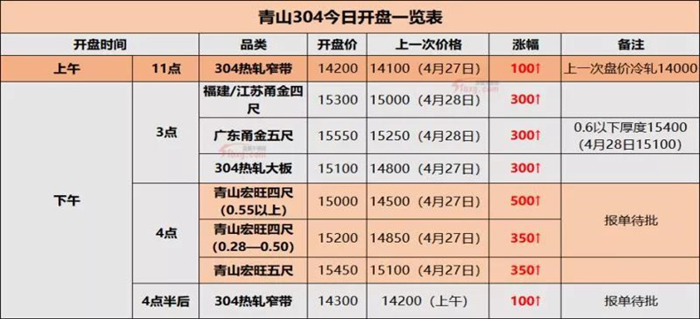 """青山终于""""肯涨"""",雷竞技官网后市走势如何猜想?"""